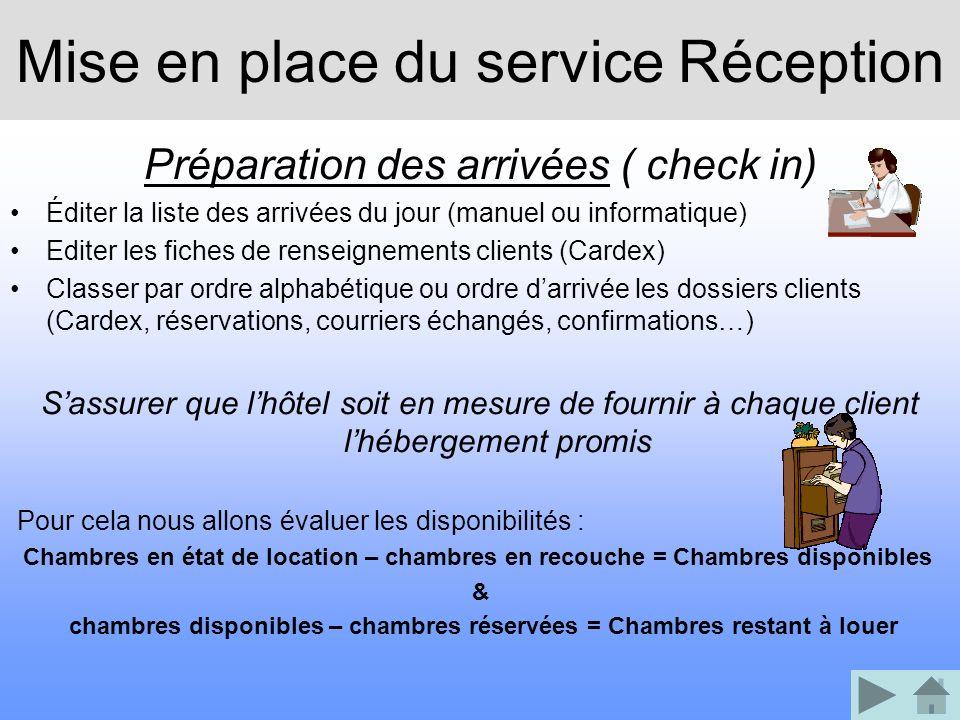 Mise en place du service Réception Préparation des arrivées ( check in) Éditer la liste des arrivées du jour (manuel ou informatique) Editer les fiche