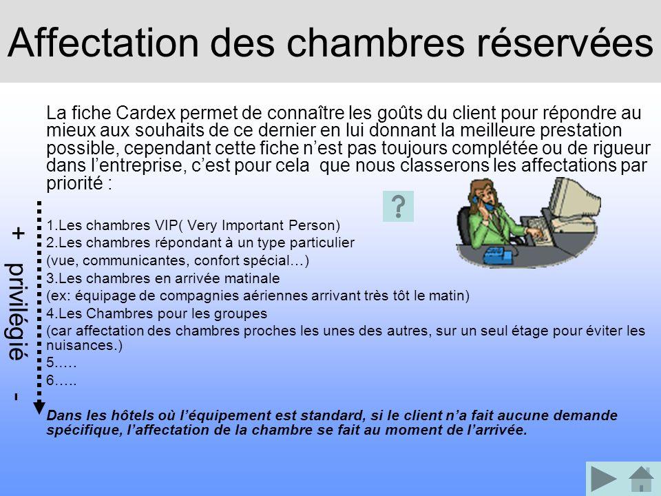 Affectation des chambres réservées La fiche Cardex permet de connaître les goûts du client pour répondre au mieux aux souhaits de ce dernier en lui do