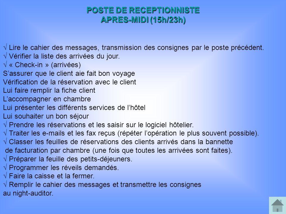 POSTE DE RECEPTIONNISTE APRES-MIDI (15h/23h) Lire le cahier des messages, transmission des consignes par le poste précédent. Vérifier la liste des arr