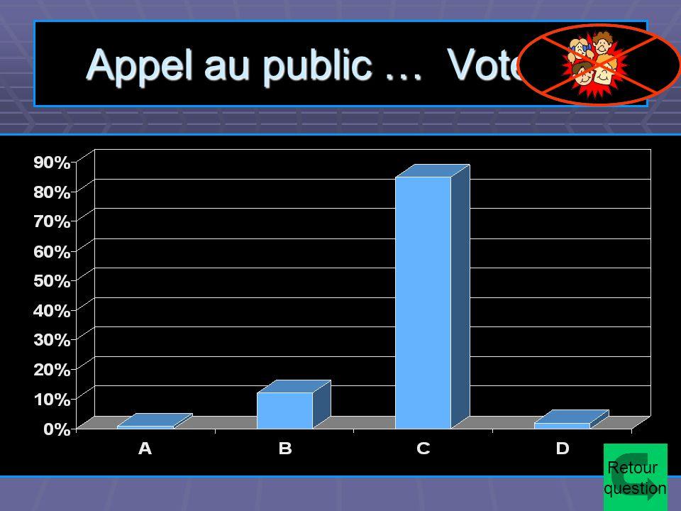 En France, quelle est la 2° langue la plus utilisée au sein dun hôtel ? A: B: C: D: 50 : 50 Louzbec Le russe Langlais Le verlan
