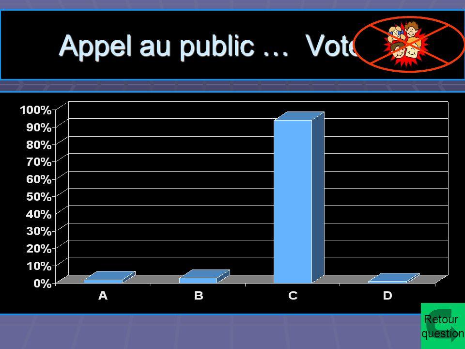 Bravo ! A: B: C: D: 50 : 50 Langlais Questions suivantes suivantes