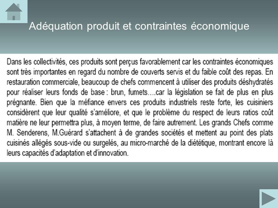 Adéquation produit et contraintes économique