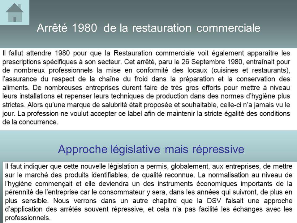 Arrêté 1980 de la restauration commerciale Approche législative mais répressive