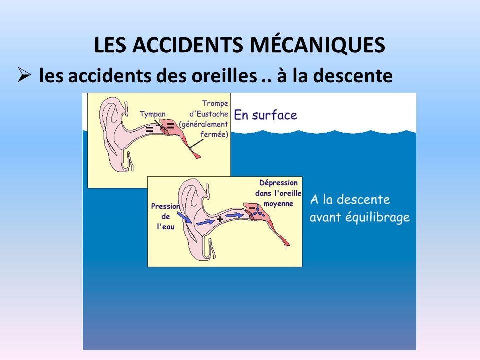 LES ACCIDENTS MÉCANIQUES les accidents des oreilles.. à la descente