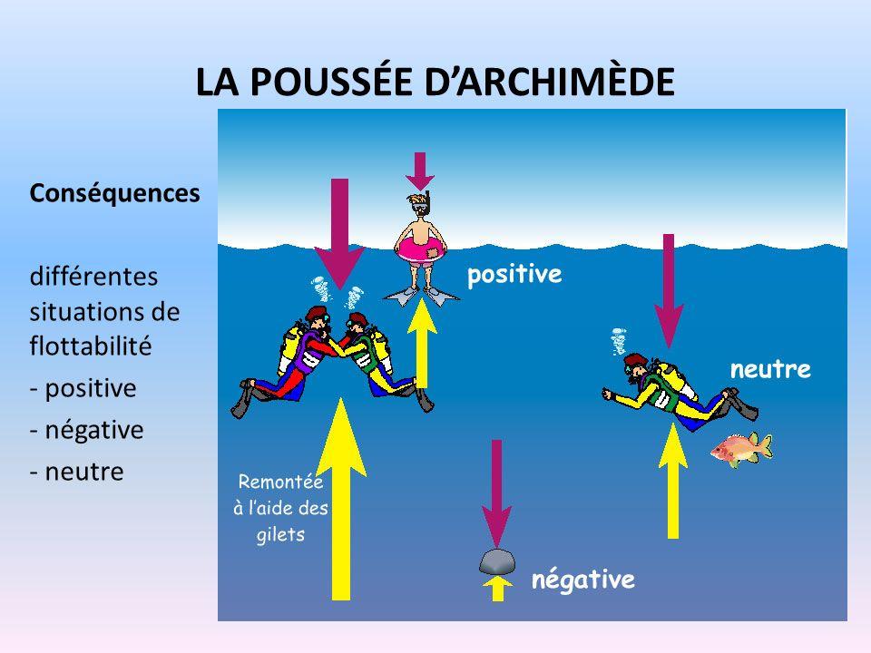 LA POUSSÉE DARCHIMÈDE Conséquences différentes situations de flottabilité - positive - négative - neutre