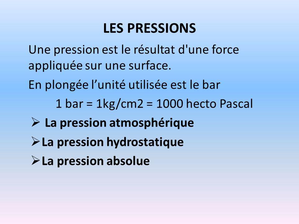 LES PRESSIONS Une pression est le résultat d'une force appliquée sur une surface. En plongée lunité utilisée est le bar 1 bar = 1kg/cm2 = 1000 hecto P