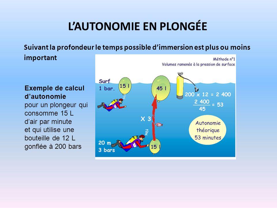 LAUTONOMIE EN PLONGÉE Suivant la profondeur le temps possible dimmersion est plus ou moins important Exemple de calcul dautonomie pour un plongeur qui