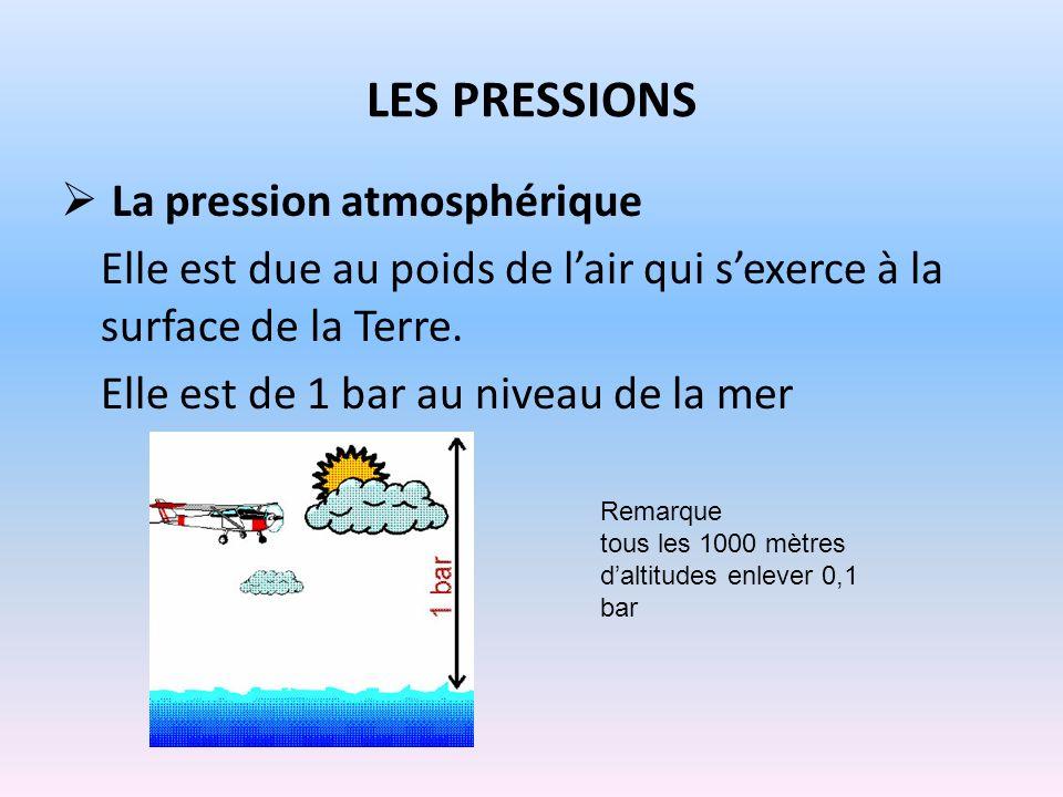 LES PRESSIONS La pression atmosphérique Elle est due au poids de lair qui sexerce à la surface de la Terre. Elle est de 1 bar au niveau de la mer Rema