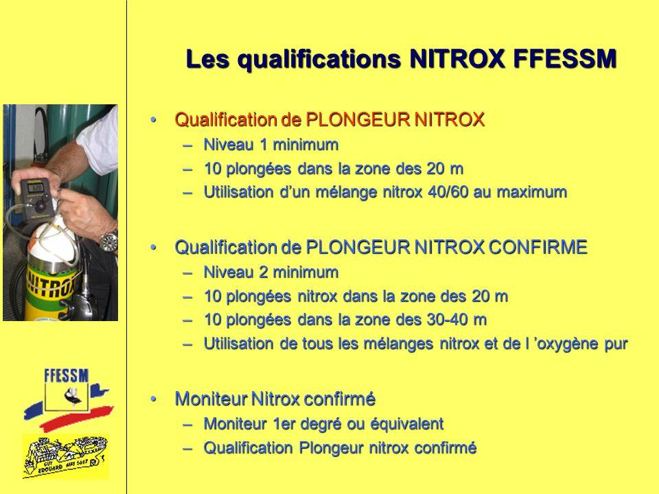 Les qualifications NITROX FFESSM Qualification de PLONGEUR NITROXQualification de PLONGEUR NITROX –Niveau 1 minimum –10 plongées dans la zone des 20 m
