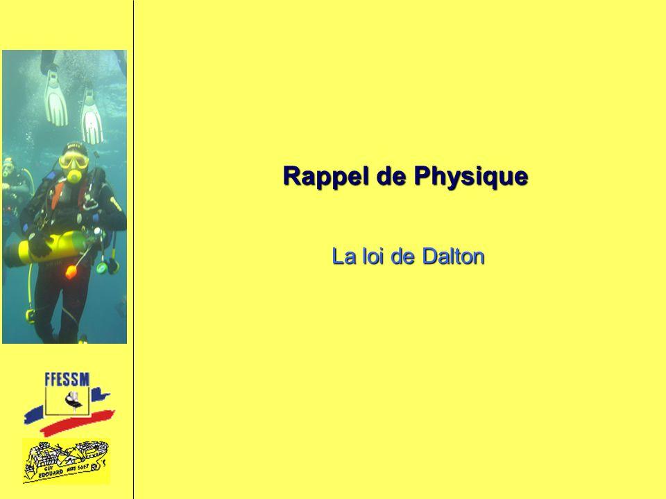 Rappel de Physique La loi de Dalton La loi de Dalton