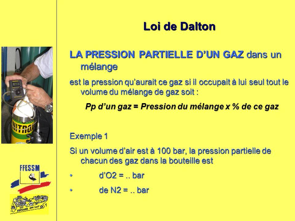 Loi de Dalton LA PRESSION PARTIELLE DUN GAZ dans un mélange est la pression quaurait ce gaz si il occupait à lui seul tout le volume du mélange de gaz