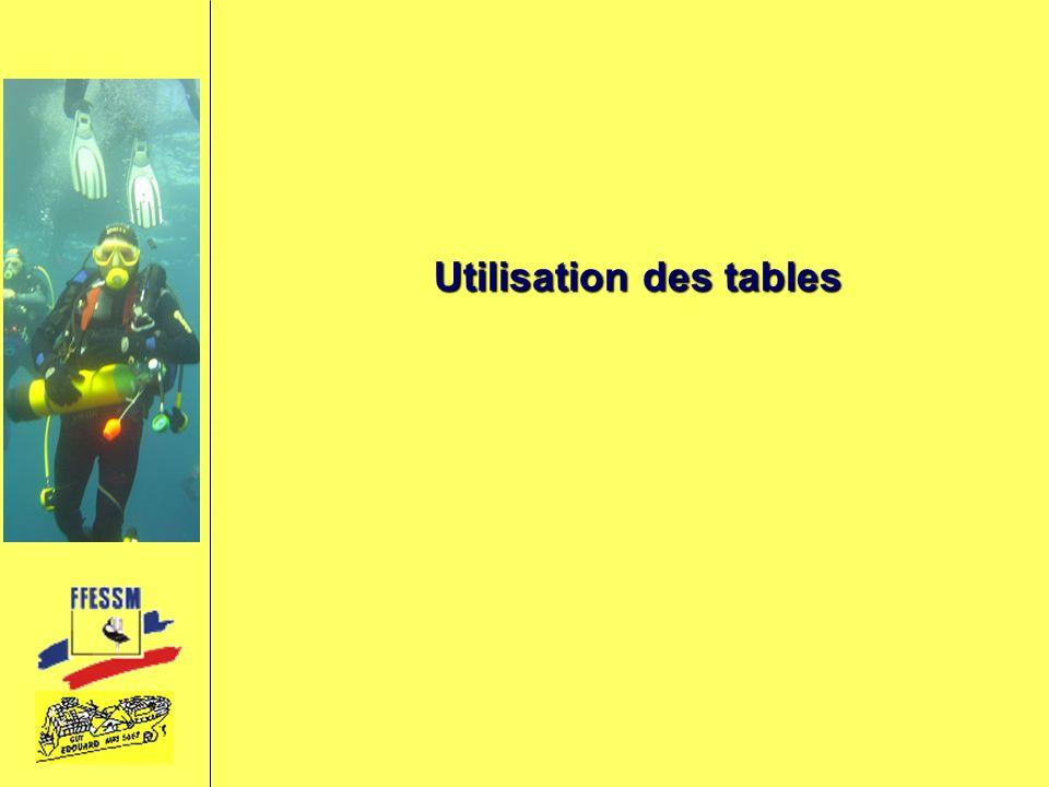 Utilisation des tables