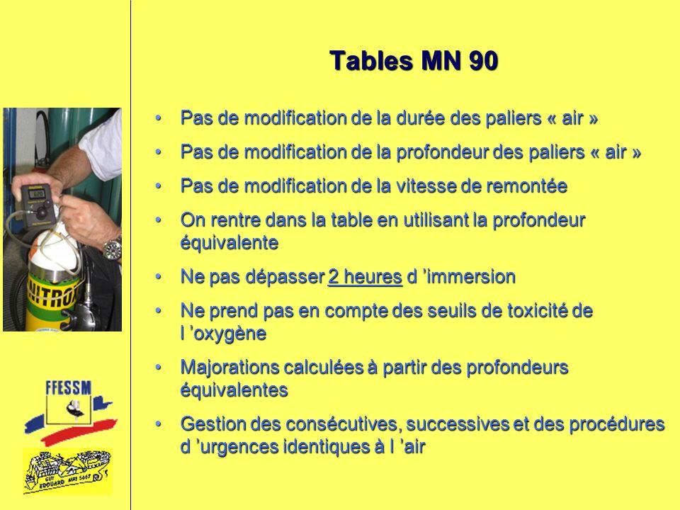 Tables MN 90 Pas de modification de la durée des paliers « air »Pas de modification de la durée des paliers « air » Pas de modification de la profonde