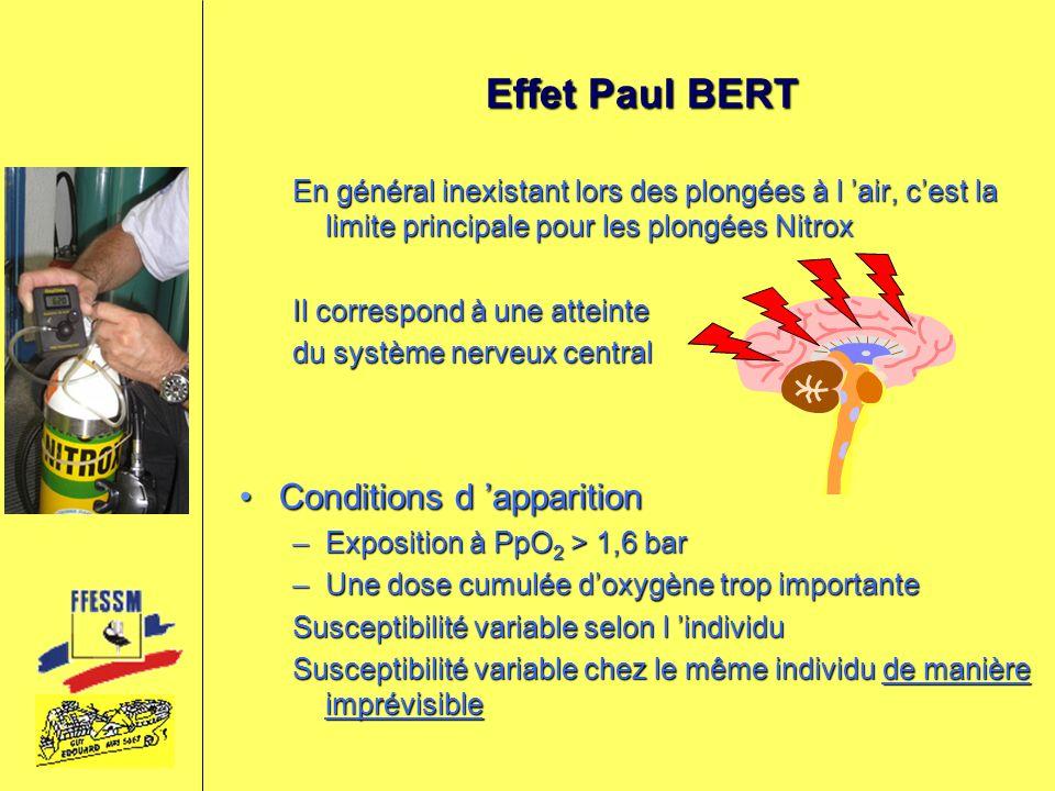 Effet Paul BERT En général inexistant lors des plongées à l air, cest la limite principale pour les plongées Nitrox Il correspond à une atteinte du sy