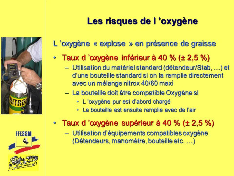 Les risques de l oxygène L oxygène « explose » en présence de graisse Taux d oxygène inférieur à 40 % (± 2,5 %)Taux d oxygène inférieur à 40 % (± 2,5