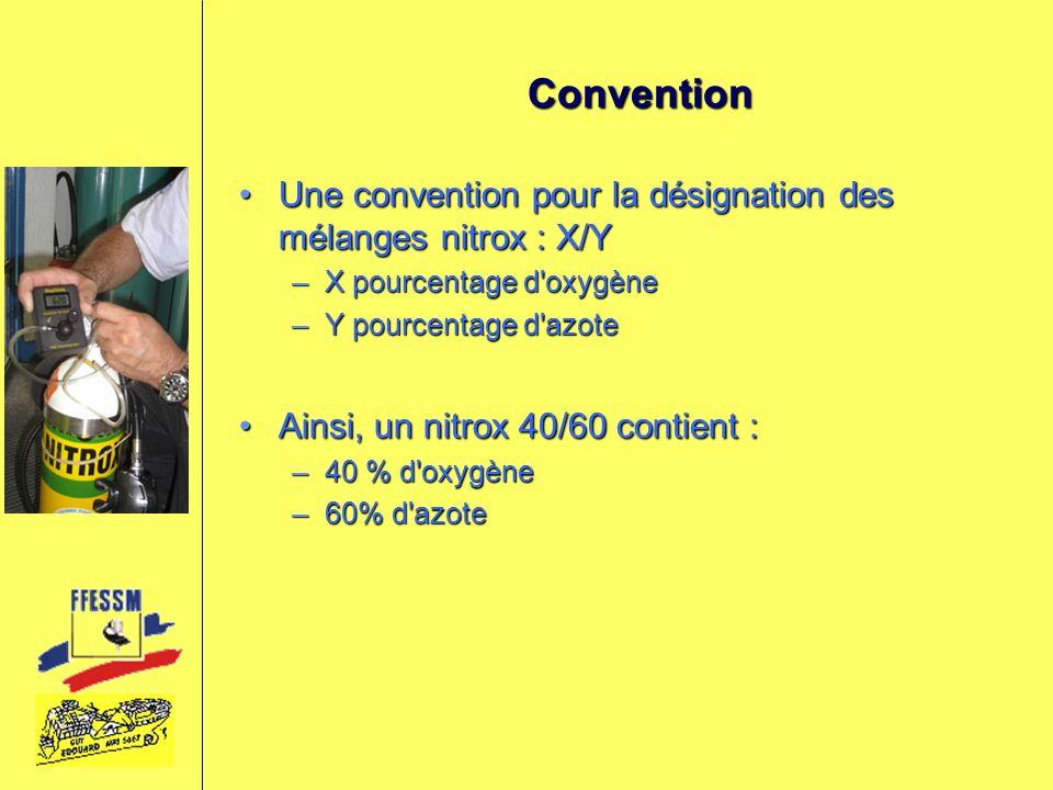 Convention Une convention pour la désignation des mélanges nitrox : X/YUne convention pour la désignation des mélanges nitrox : X/Y –X pourcentage d'o