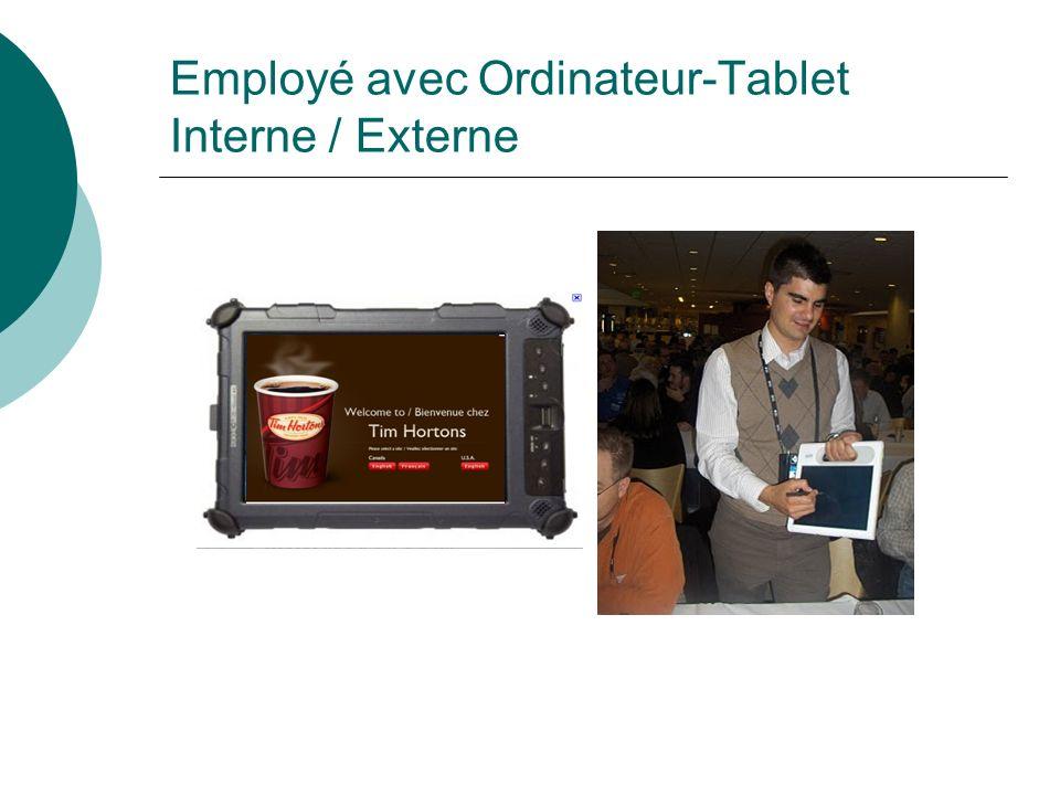 Employé avec Ordinateur-Tablet Interne / Externe