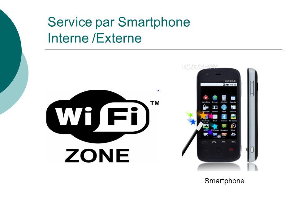 Service par Smartphone Interne /Externe Smartphone