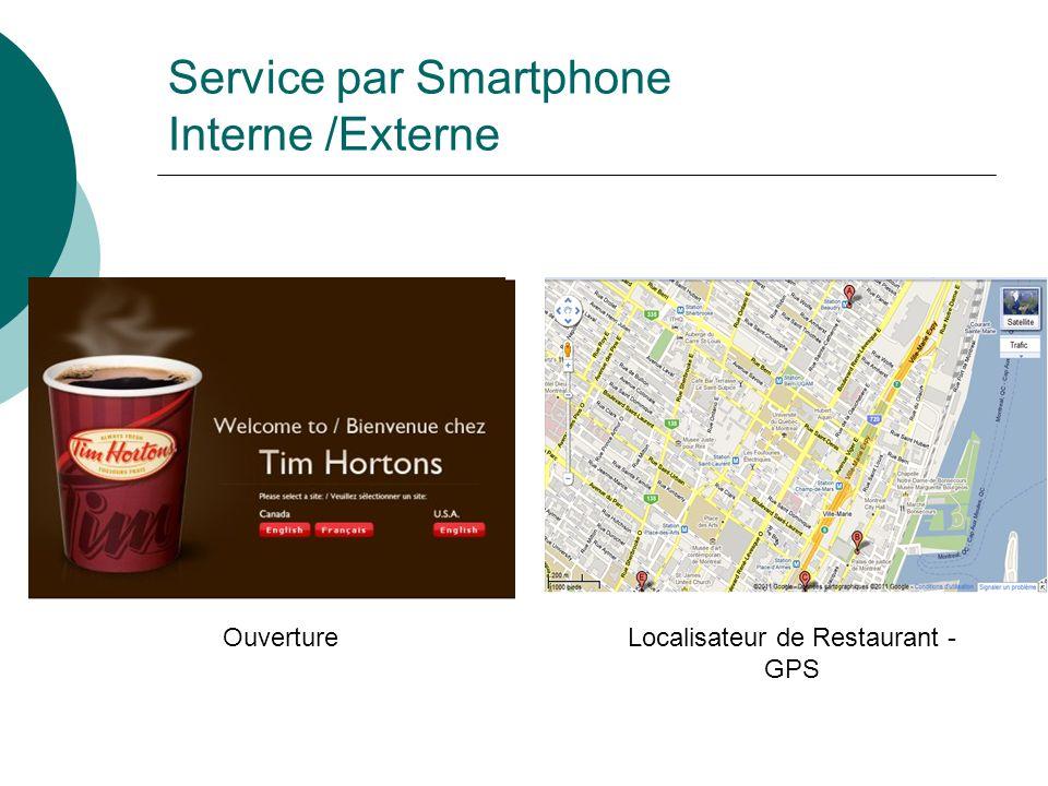 Service par Smartphone Interne /Externe OuvertureLocalisateur de Restaurant - GPS