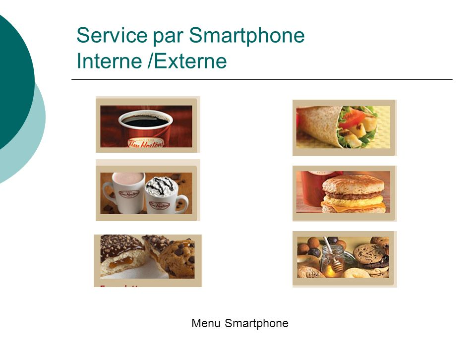 Service par Smartphone Interne /Externe Menu Smartphone
