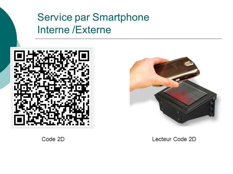Service par Smartphone Interne /Externe Code 2DLecteur Code 2D