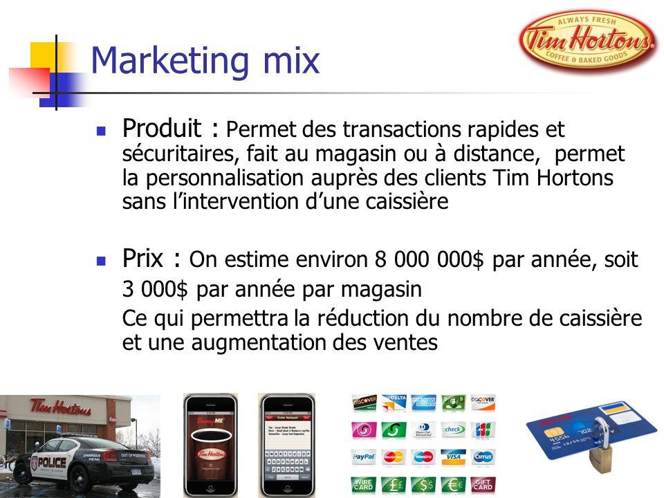 Marketing mix Produit : Permet des transactions rapides et sécuritaires, fait au magasin ou à distance, permet la personnalisation auprès des clients