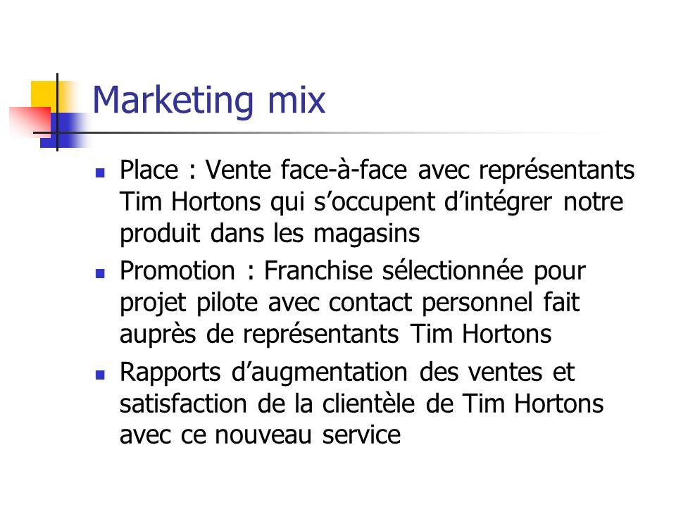 Marketing mix Place : Vente face-à-face avec représentants Tim Hortons qui soccupent dintégrer notre produit dans les magasins Promotion : Franchise s