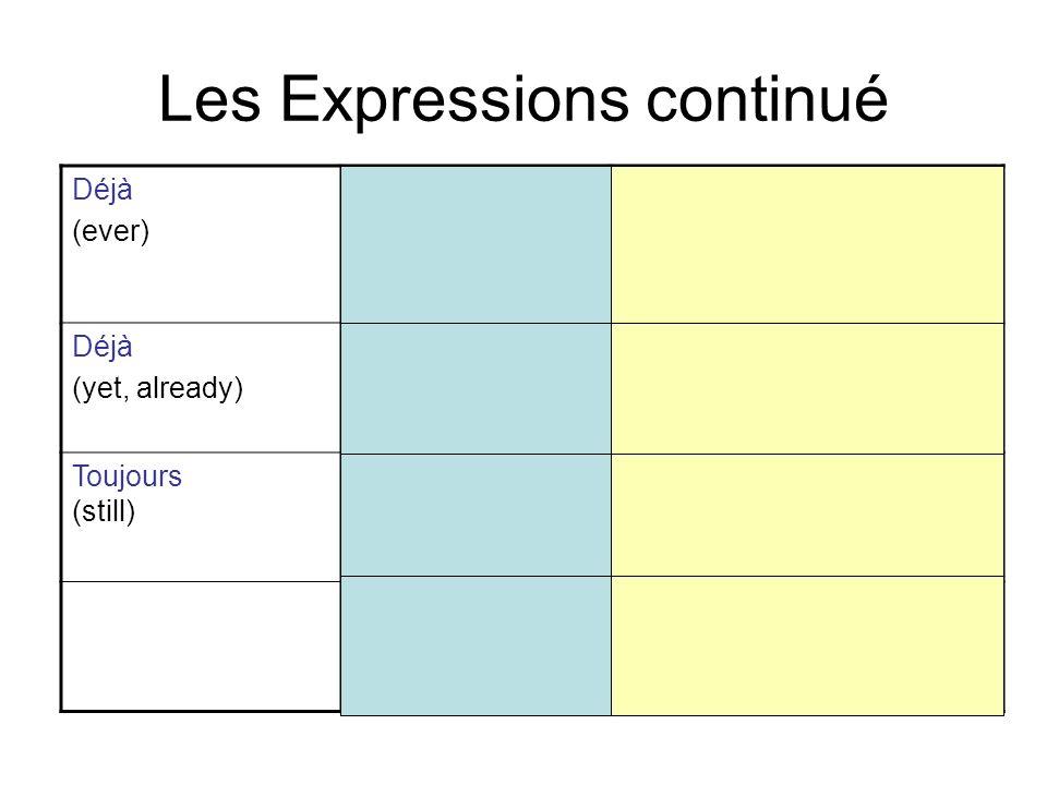 Les Expressions continué Déjà (ever) Ne…jamais (never) Je ne fais jamais mes devoirs. Je nai jamais visité la France Déjà (yet, already) Ne…pas encore