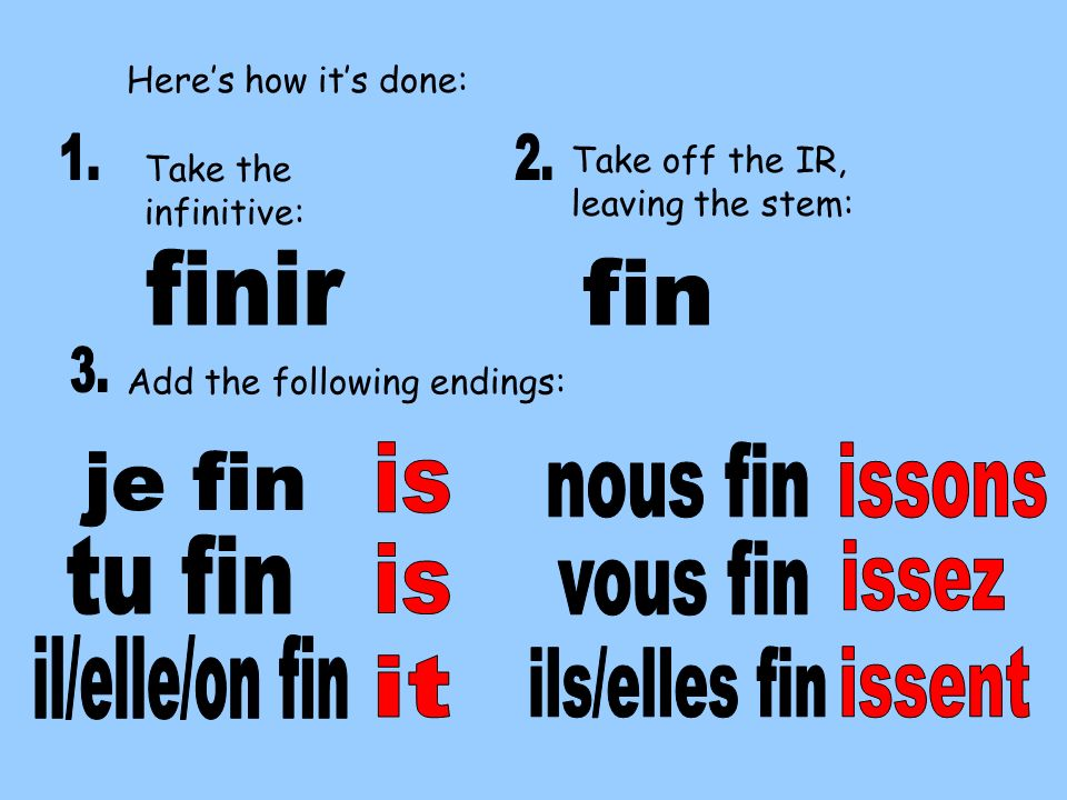 Heres how its done: Take the infinitive: Take off the IR, leaving the stem: Add the following endings: