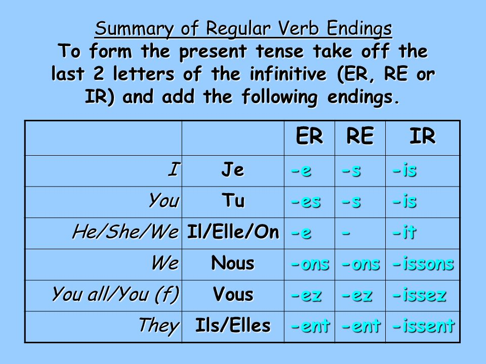 Summary of Regular Verb Endings To form the present tense take off the last 2 letters of the infinitive (ER, RE or IR) and add the following endings.