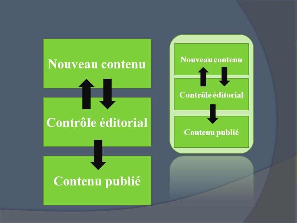 Nouveau contenu Contrôle éditorial Contenu publié Nouveau contenu Contrôle éditorial Contenu publié Nouveau contenu Contrôle éditorial Traductions Rev