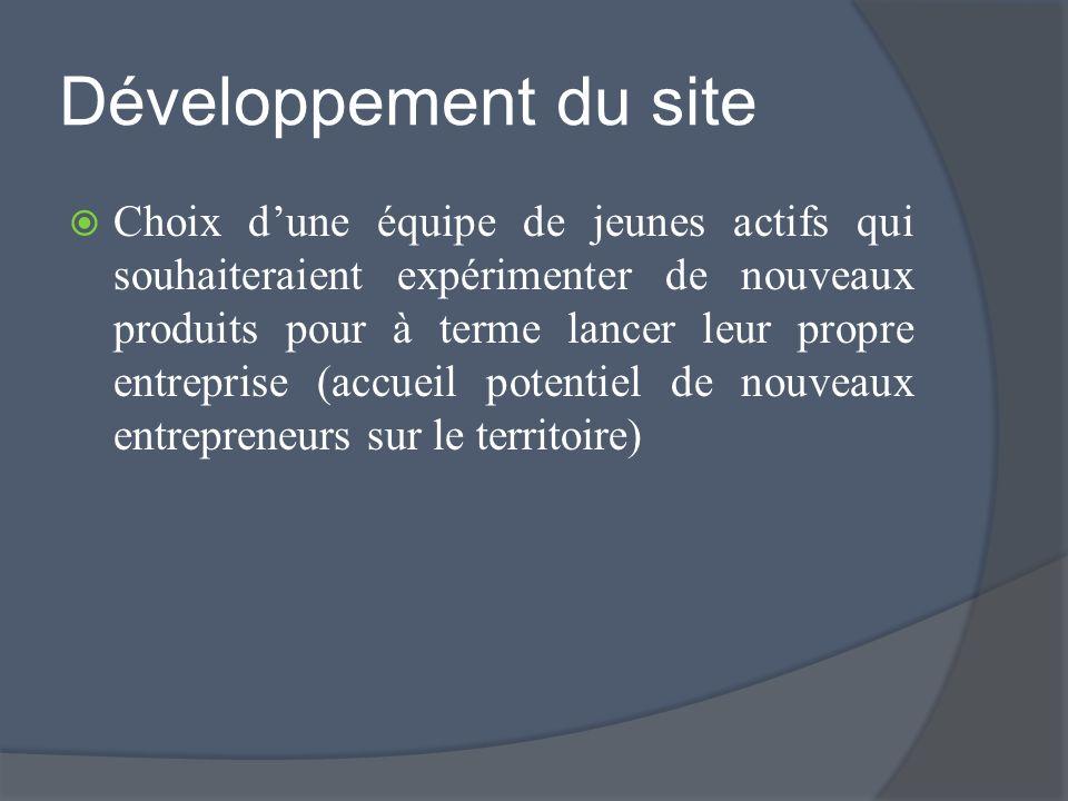 Développement du site Choix dune équipe de jeunes actifs qui souhaiteraient expérimenter de nouveaux produits pour à terme lancer leur propre entreprise (accueil potentiel de nouveaux entrepreneurs sur le territoire)
