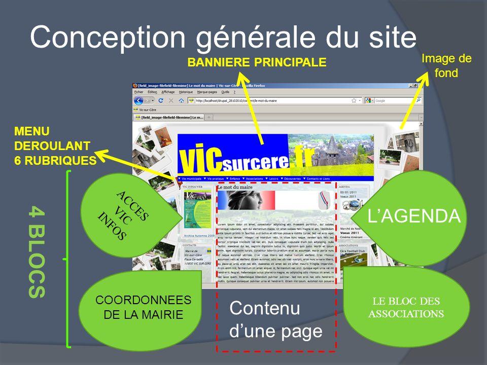 Conception générale du site Contenu dune page 4 BLOCS LE BLOC DES ASSOCIATIONS ACCES VIC INFOS LAGENDA COORDONNEES DE LA MAIRIE MENU DEROULANT 6 RUBRIQUES BANNIERE PRINCIPALE Image de fond