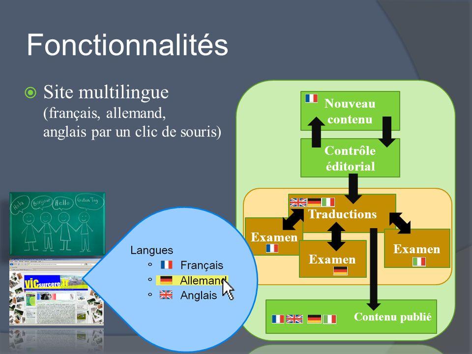 Nouveau contenu Contrôle éditorial Traductions Examen Contenu publié Site multilingue (français, allemand, anglais par un clic de souris) Fonctionnalités