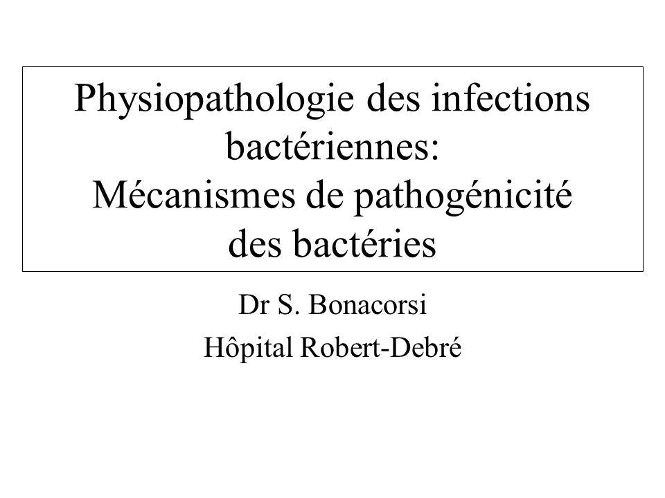 Physiopathologie des infections bactériennes: Mécanismes de pathogénicité des bactéries Dr S.
