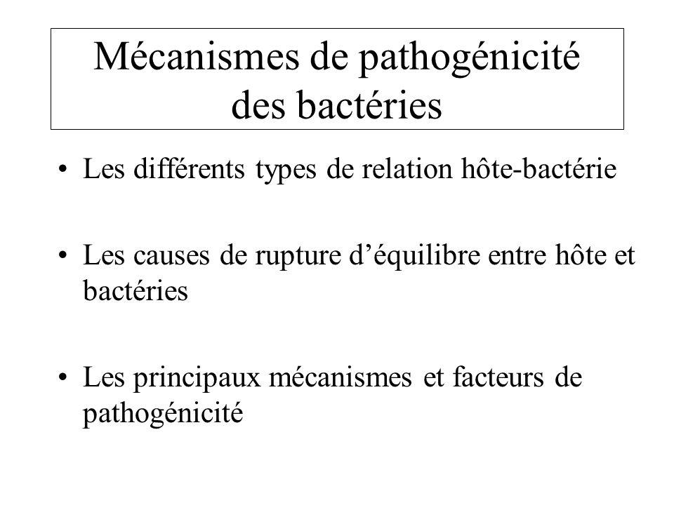 Mécanismes de pathogénicité des bactéries Les différents types de relation hôte-bactérie Les causes de rupture déquilibre entre hôte et bactéries Les principaux mécanismes et facteurs de pathogénicité