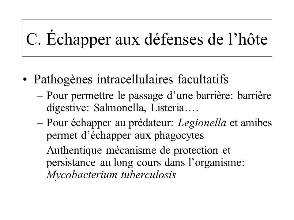 C. Échapper aux défenses de lhôte Pathogènes intracellulaires facultatifs –Pour permettre le passage dune barrière: barrière digestive: Salmonella, Li
