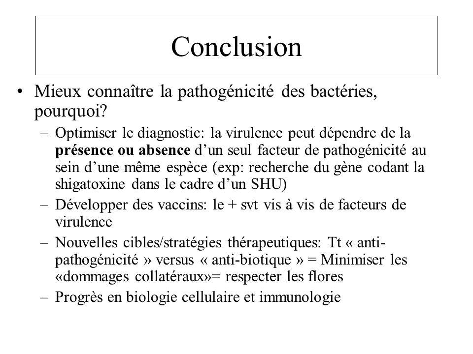 Conclusion Mieux connaître la pathogénicité des bactéries, pourquoi.