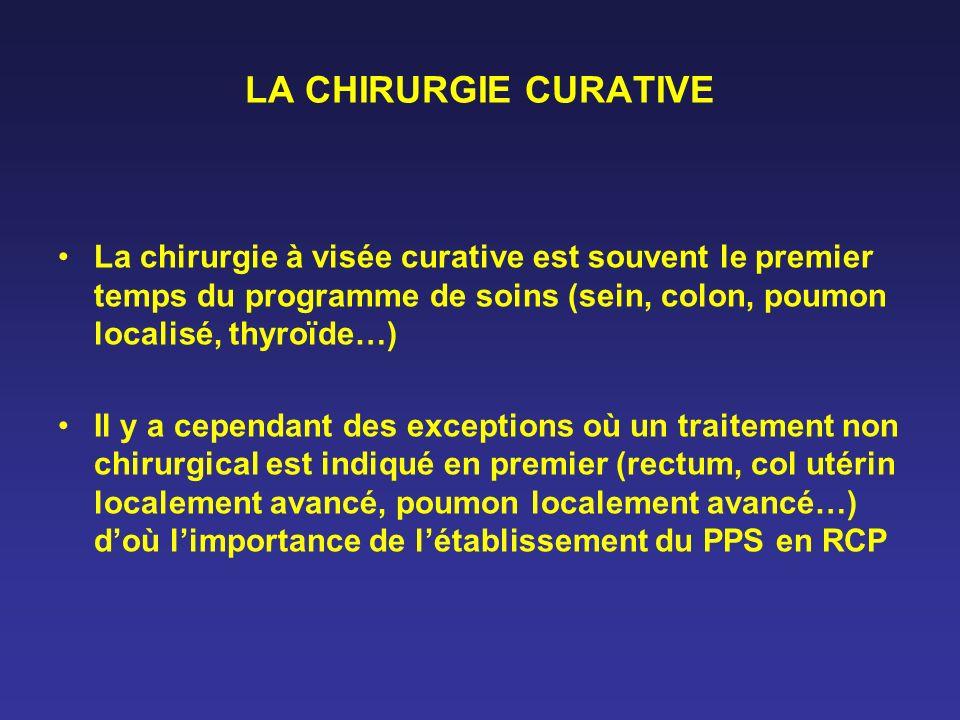 LA CHIRURGIE CURATIVE La chirurgie à visée curative est souvent le premier temps du programme de soins (sein, colon, poumon localisé, thyroïde…) Il y