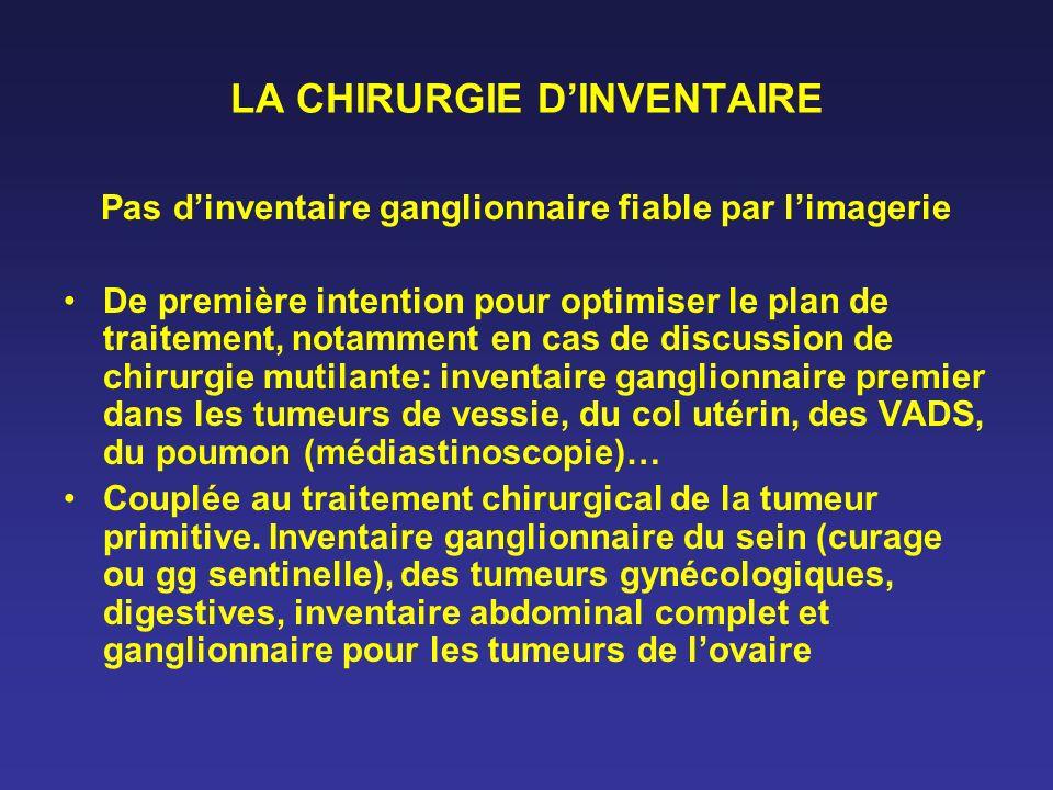 LA CHIRURGIE DINVENTAIRE Pas dinventaire ganglionnaire fiable par limagerie De première intention pour optimiser le plan de traitement, notamment en c