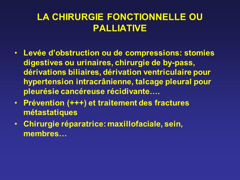 LA CHIRURGIE FONCTIONNELLE OU PALLIATIVE Levée dobstruction ou de compressions: stomies digestives ou urinaires, chirurgie de by-pass, dérivations bil