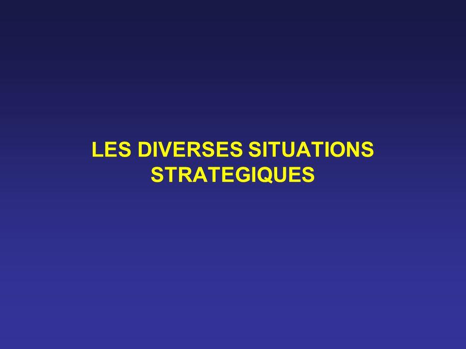 LES DIVERSES SITUATIONS STRATEGIQUES