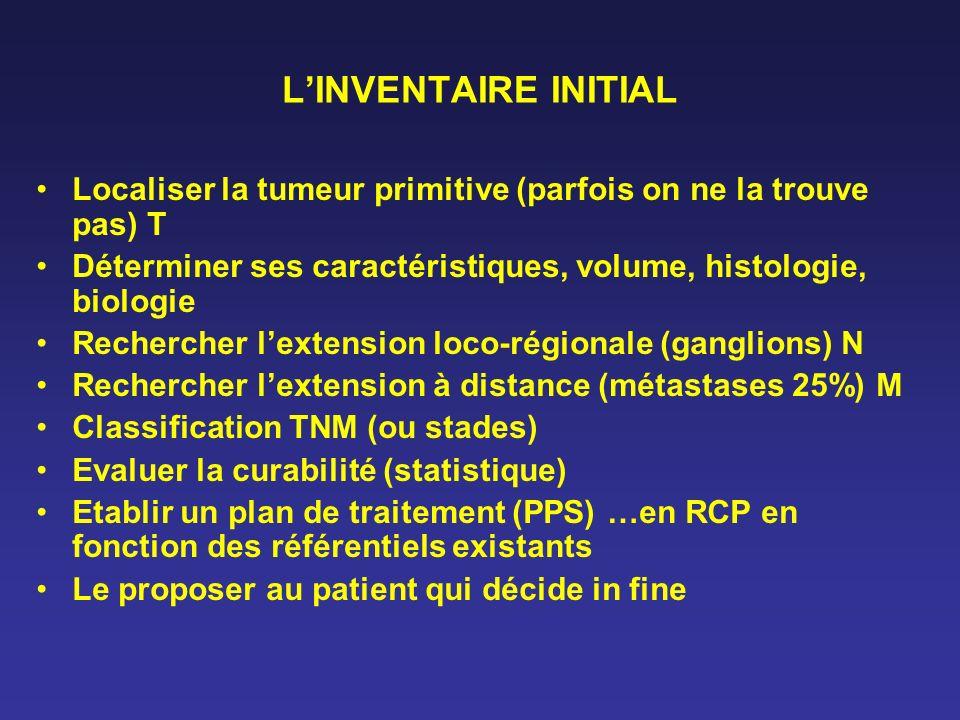 LINVENTAIRE INITIAL Localiser la tumeur primitive (parfois on ne la trouve pas) T Déterminer ses caractéristiques, volume, histologie, biologie Recher