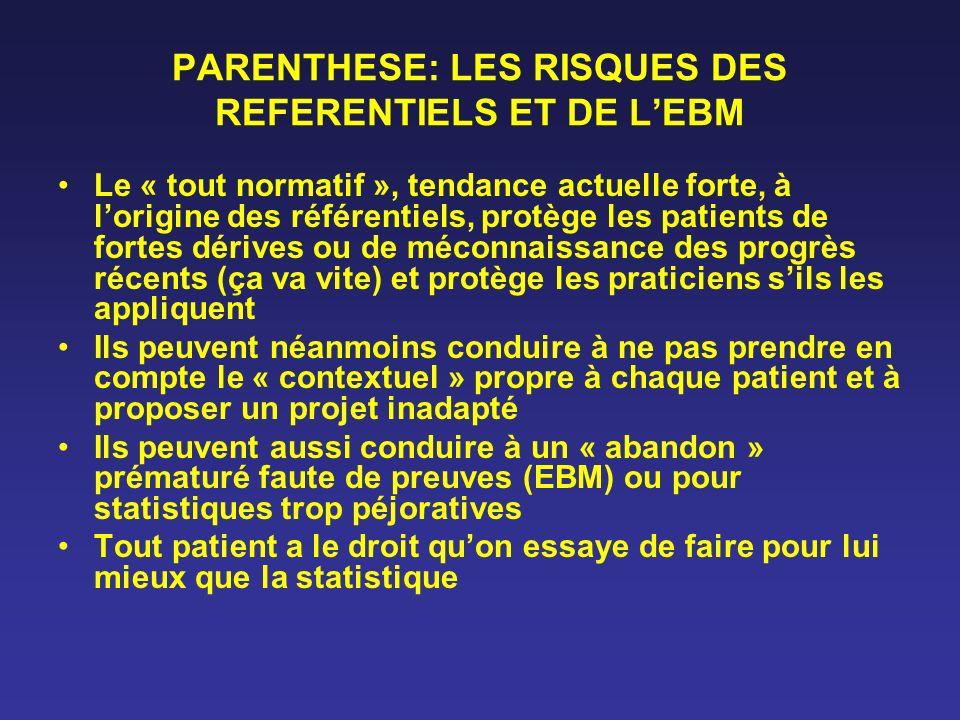PARENTHESE: LES RISQUES DES REFERENTIELS ET DE LEBM Le « tout normatif », tendance actuelle forte, à lorigine des référentiels, protège les patients d