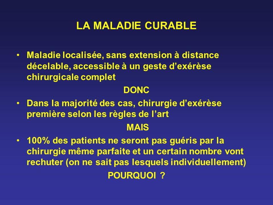LA MALADIE CURABLE Maladie localisée, sans extension à distance décelable, accessible à un geste dexérèse chirurgicale complet DONC Dans la majorité d