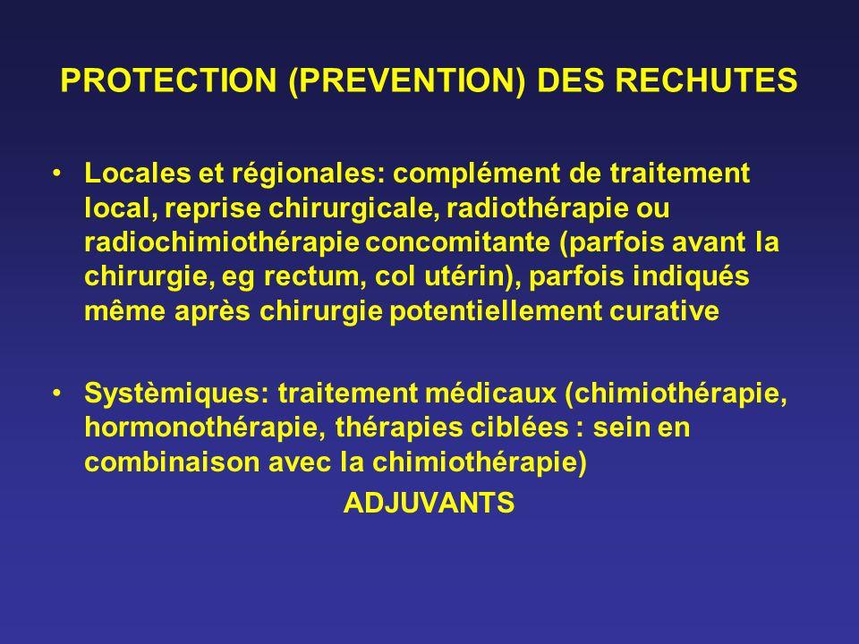 PROTECTION (PREVENTION) DES RECHUTES Locales et régionales: complément de traitement local, reprise chirurgicale, radiothérapie ou radiochimiothérapie