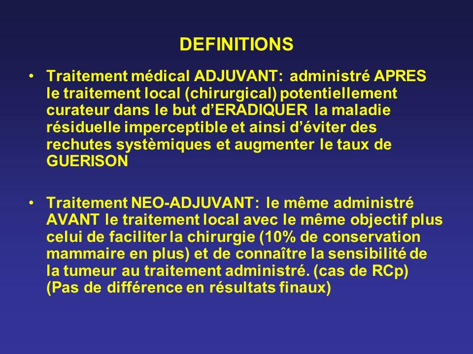 DEFINITIONS Traitement médical ADJUVANT: administré APRES le traitement local (chirurgical) potentiellement curateur dans le but dERADIQUER la maladie