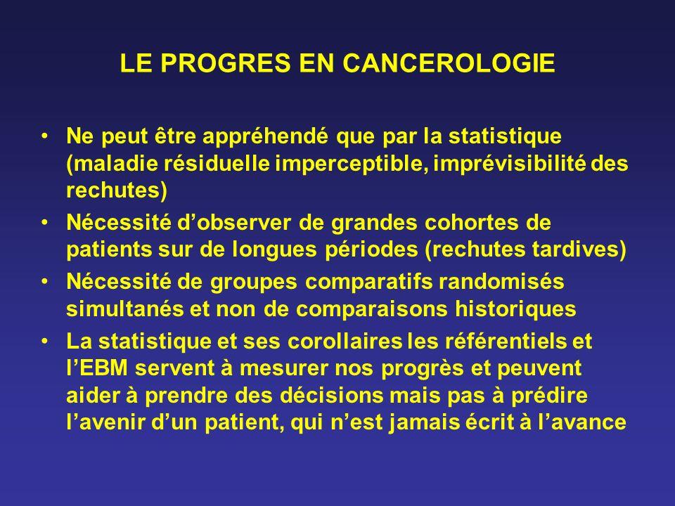 LE PROGRES EN CANCEROLOGIE Ne peut être appréhendé que par la statistique (maladie résiduelle imperceptible, imprévisibilité des rechutes) Nécessité d