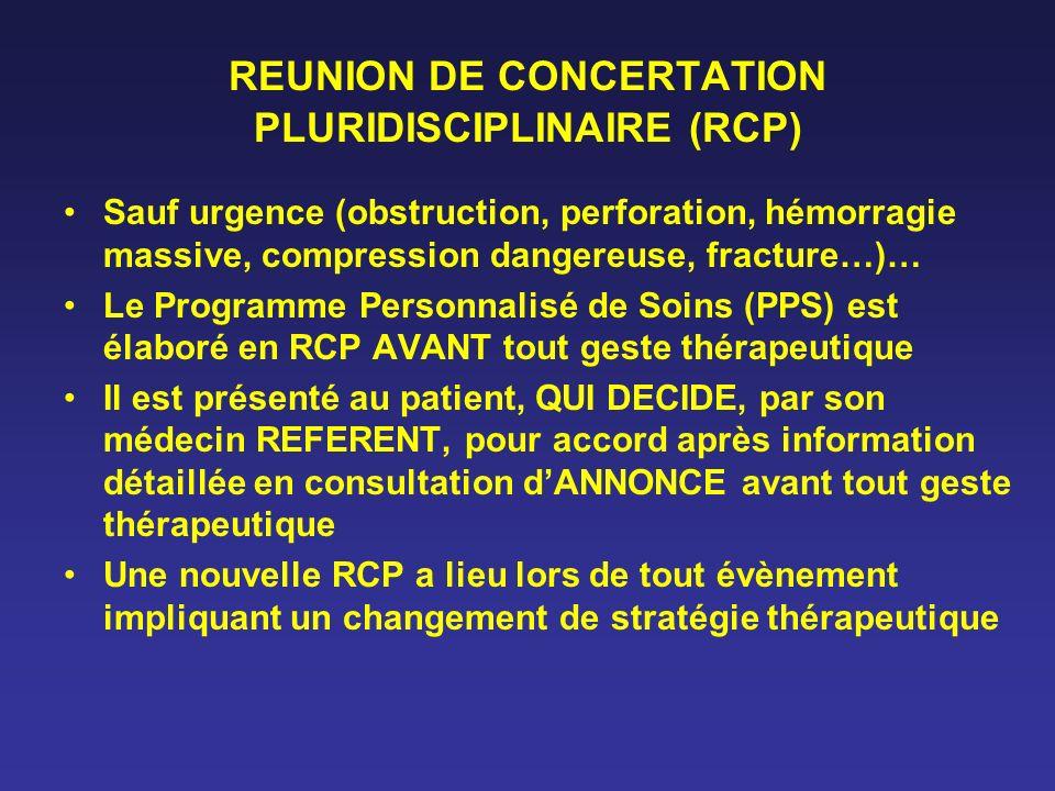 REUNION DE CONCERTATION PLURIDISCIPLINAIRE (RCP) Sauf urgence (obstruction, perforation, hémorragie massive, compression dangereuse, fracture…)… Le Pr