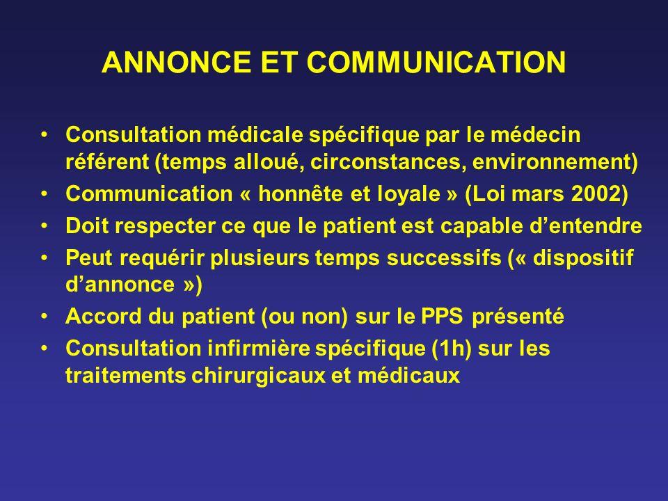 ANNONCE ET COMMUNICATION Consultation médicale spécifique par le médecin référent (temps alloué, circonstances, environnement) Communication « honnête